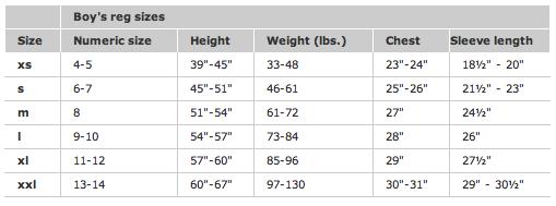 Gap Size Charts My Size Chart